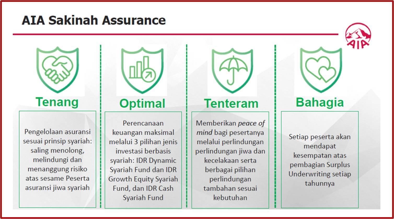 Keutamaan Asuransi AIA Sakinah