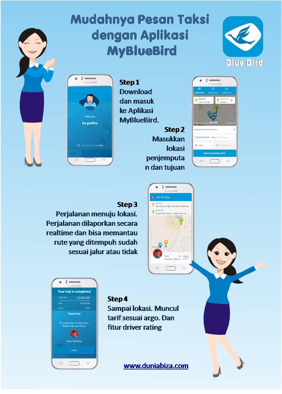langkah mudah pemesanan taksi dengan MyBlueBird