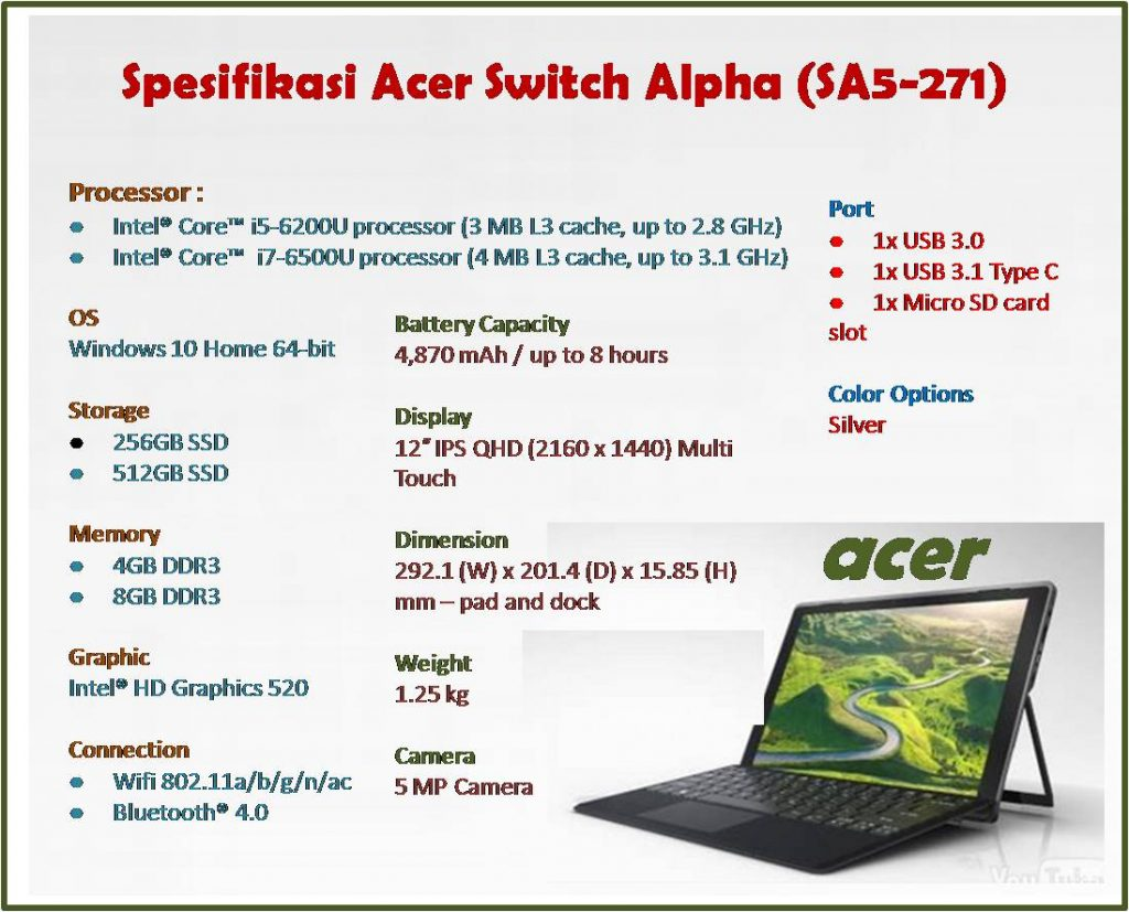 spesifikasi-acer-switch-alpha-12