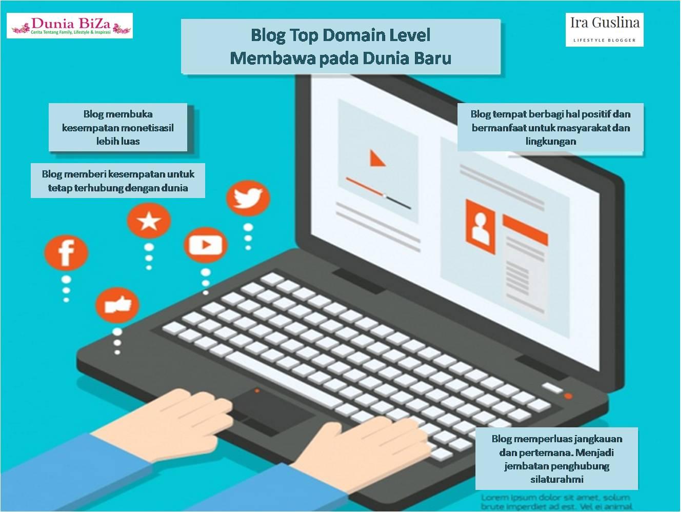 keunggulan Top Domain Level net com