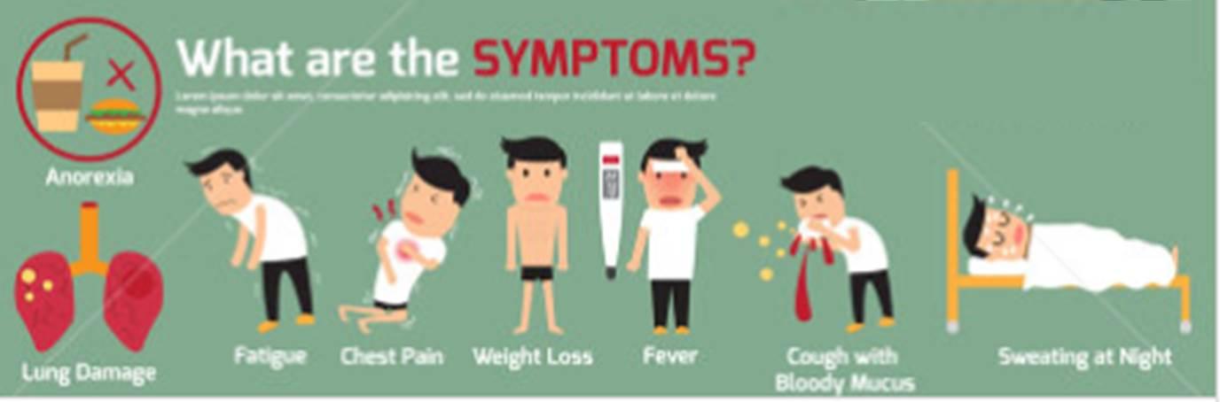 Mengenal Gejala Tuberkulosis (TB) Pada Anak