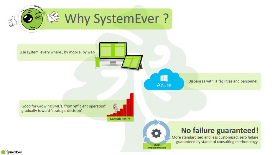 Kelebihan Sistem Cloud ERP SystemEver