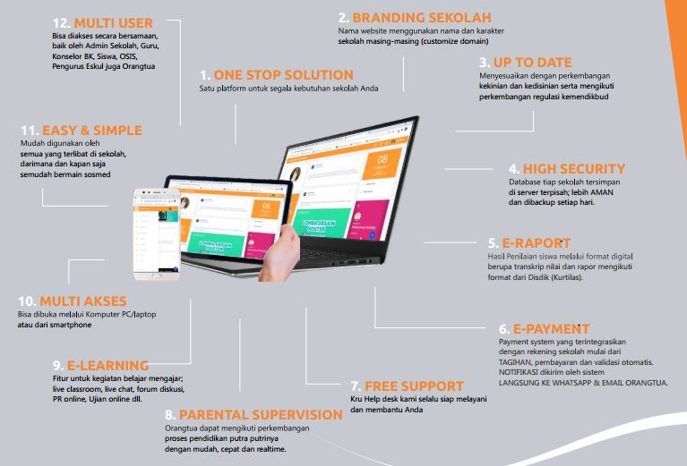 SeOn Aplikasi sekolah berbasis web